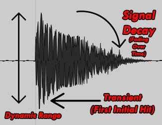 dynamic-range